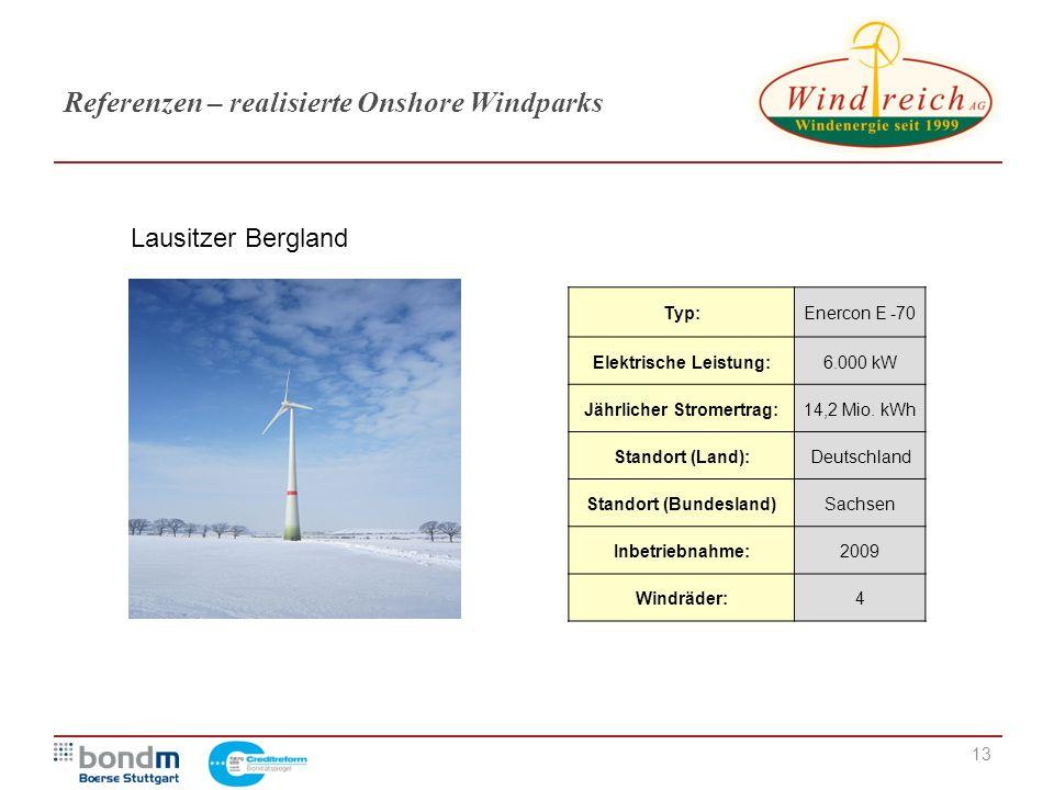 13 Referenzen – realisierte Onshore Windparks Typ:Enercon E -70 Elektrische Leistung:6.000 kW Jährlicher Stromertrag:14,2 Mio. kWh Standort (Land):Deu