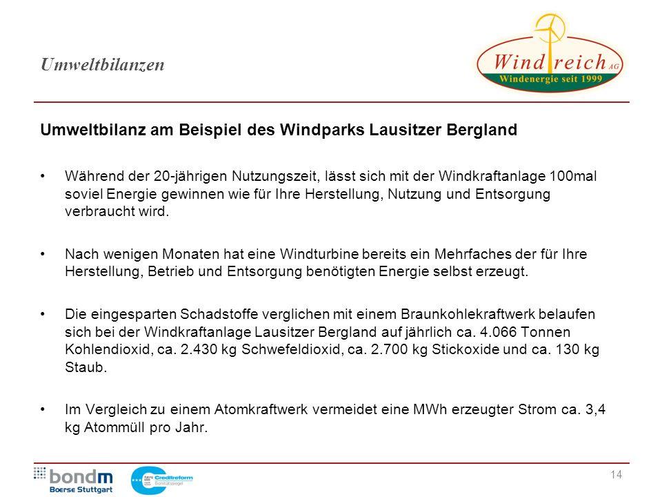 Umweltbilanzen Umweltbilanz am Beispiel des Windparks Lausitzer Bergland Während der 20-jährigen Nutzungszeit, lässt sich mit der Windkraftanlage 100m