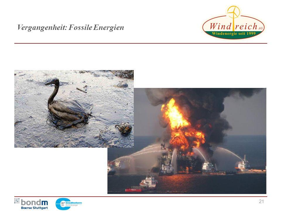 21 Vergangenheit: Fossile Energien