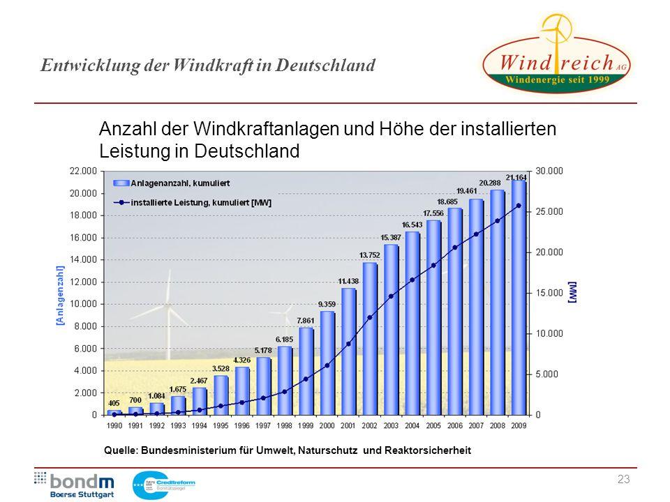 23 Entwicklung der Windkraft in Deutschland Quelle: Bundesministerium für Umwelt, Naturschutz und Reaktorsicherheit Anzahl der Windkraftanlagen und Hö