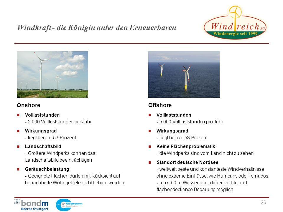 26 Windkraft - die Königin unter den Erneuerbaren Onshore Volllaststunden - 2.000 Volllaststunden pro Jahr Wirkungsgrad - liegt bei ca. 53 Prozent Lan