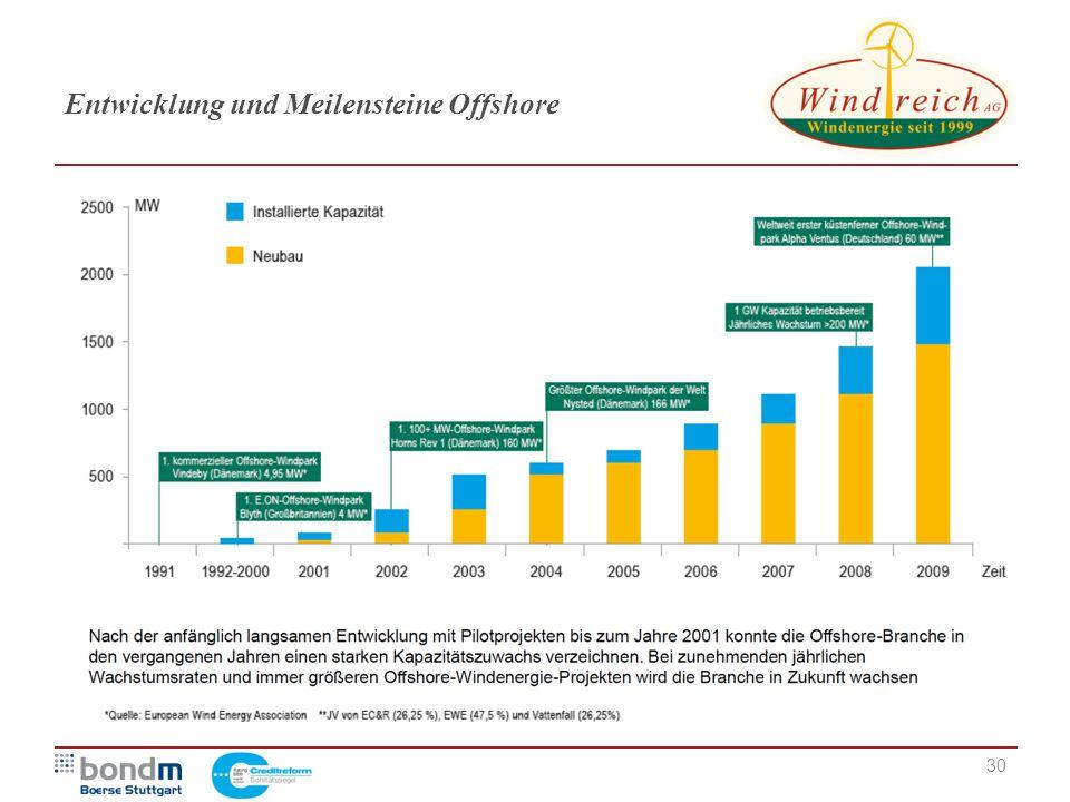 30 Entwicklung und Meilensteine Offshore