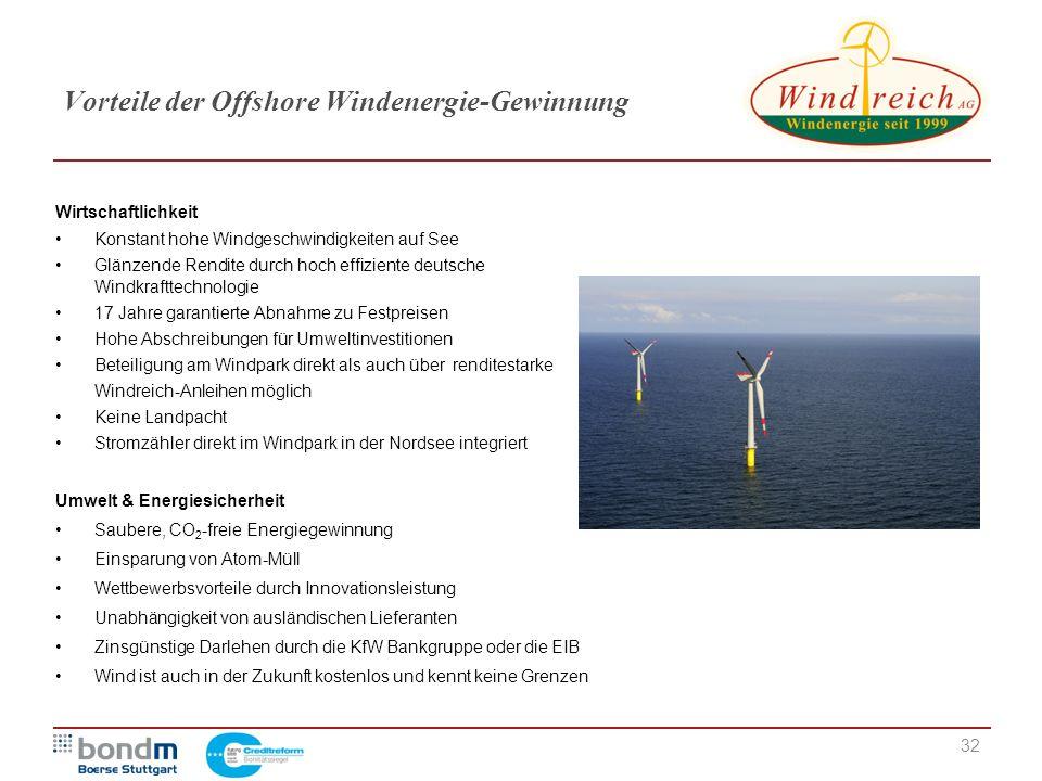 32 Vorteile der Offshore Windenergie-Gewinnung Wirtschaftlichkeit Konstant hohe Windgeschwindigkeiten auf See Glänzende Rendite durch hoch effiziente