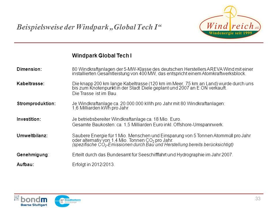 """33 Beispielsweise der Windpark """"Global Tech I"""" Windpark Global Tech I Dimension:80 Windkraftanlagen der 5-MW-Klasse des deutschen Herstellers AREVA Wi"""