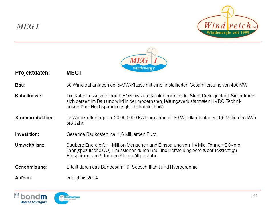 MEG I Projektdaten: MEG I Bau:80 Windkraftanlagen der 5-MW-Klasse mit einer installierten Gesamtleistung von 400 MW Kabeltrasse:Die Kabeltrasse wird d