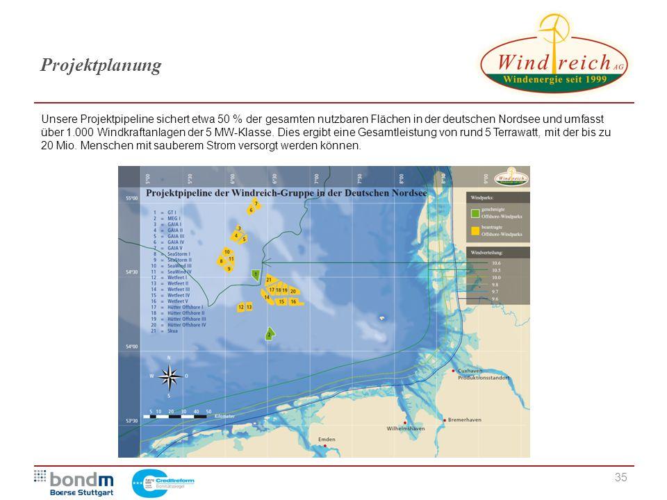 35 Projektplanung Unsere Projektpipeline sichert etwa 50 % der gesamten nutzbaren Flächen in der deutschen Nordsee und umfasst über 1.000 Windkraftanl
