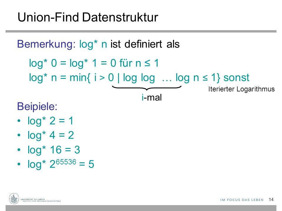 14 Union-Find Datenstruktur Bemerkung: log* n ist definiert als log* 0 = log* 1 = 0 für n ≤ 1 log* n = min{ i > 0 | log log … log n ≤ 1} sonst Beipiel