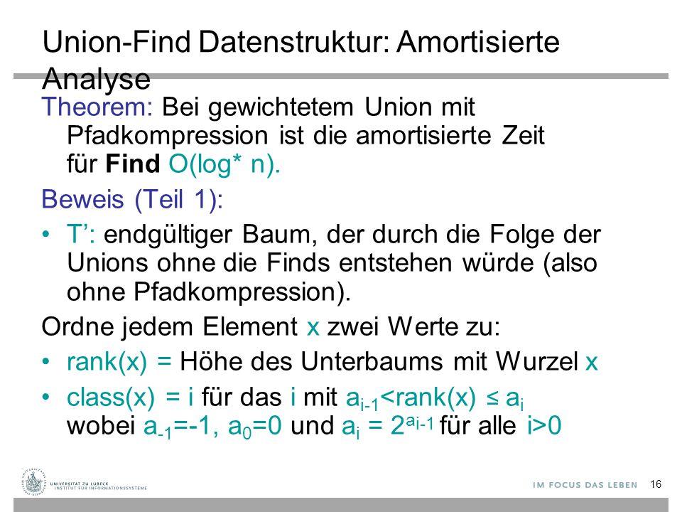 16 Union-Find Datenstruktur: Amortisierte Analyse Theorem: Bei gewichtetem Union mit Pfadkompression ist die amortisierte Zeit für Find O(log* n). Bew