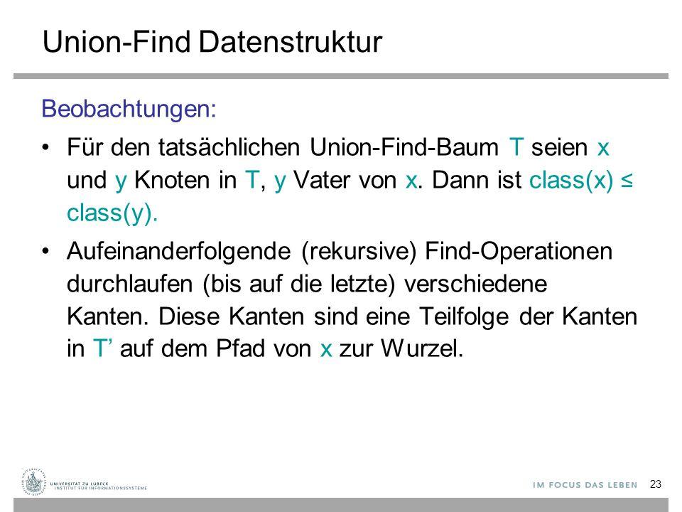 23 Union-Find Datenstruktur Beobachtungen: Für den tatsächlichen Union-Find-Baum T seien x und y Knoten in T, y Vater von x. Dann ist class(x) ≤ class