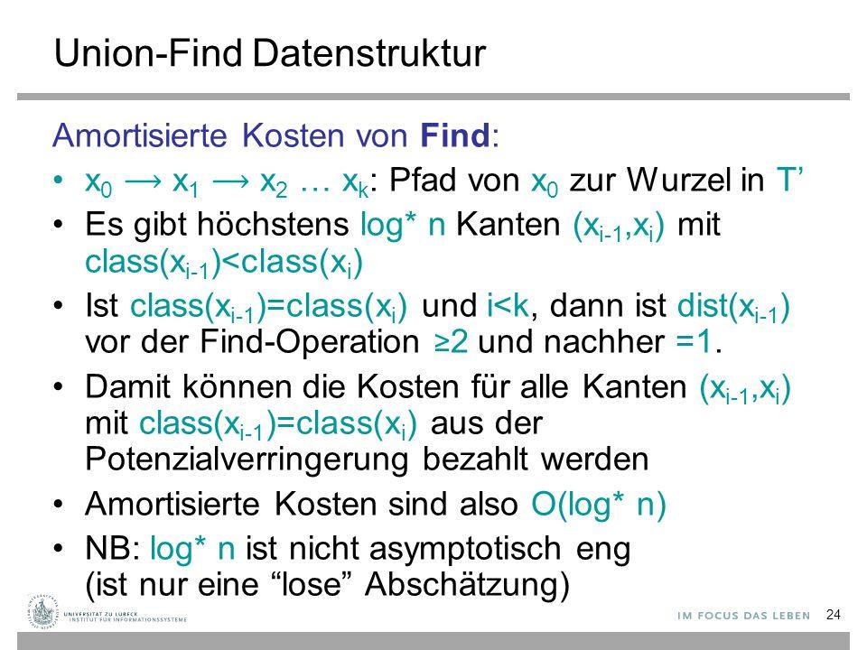 24 Union-Find Datenstruktur Amortisierte Kosten von Find: x 0 x 1 x 2 … x k : Pfad von x 0 zur Wurzel in T' Es gibt höchstens log* n Kanten (x i-1,x i