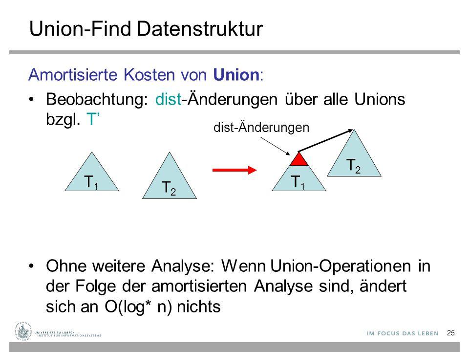 25 Union-Find Datenstruktur Amortisierte Kosten von Union: Beobachtung: dist-Änderungen über alle Unions bzgl. T' Ohne weitere Analyse: Wenn Union-Ope