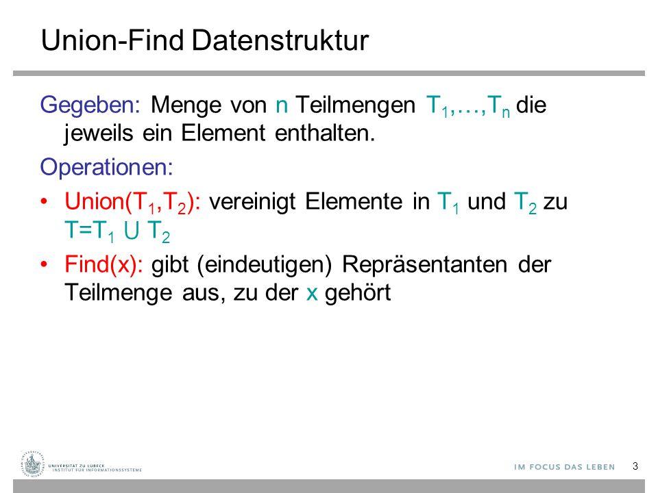 3 Union-Find Datenstruktur Gegeben: Menge von n Teilmengen T 1,…,T n die jeweils ein Element enthalten. Operationen: Union(T 1,T 2 ): vereinigt Elemen