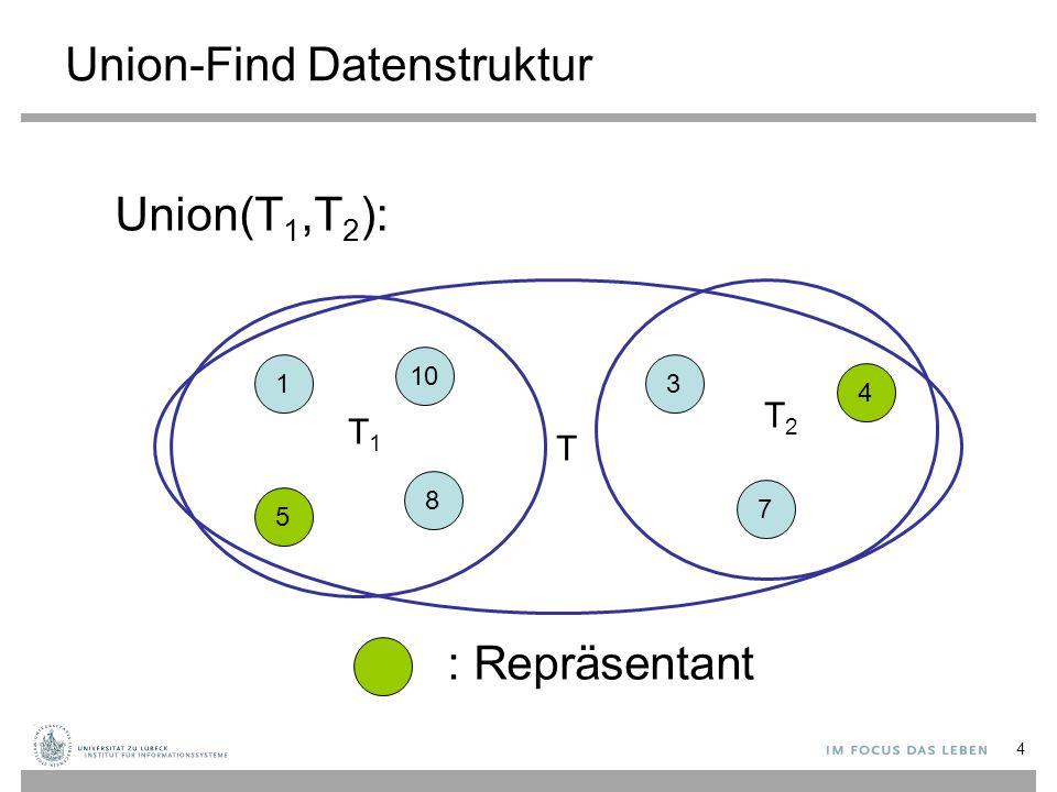 25 Union-Find Datenstruktur Amortisierte Kosten von Union: Beobachtung: dist-Änderungen über alle Unions bzgl.
