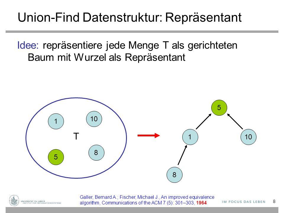 8 Union-Find Datenstruktur: Repräsentant Idee: repräsentiere jede Menge T als gerichteten Baum mit Wurzel als Repräsentant 1 10 8 5 T 5 8 1 Galler, Be