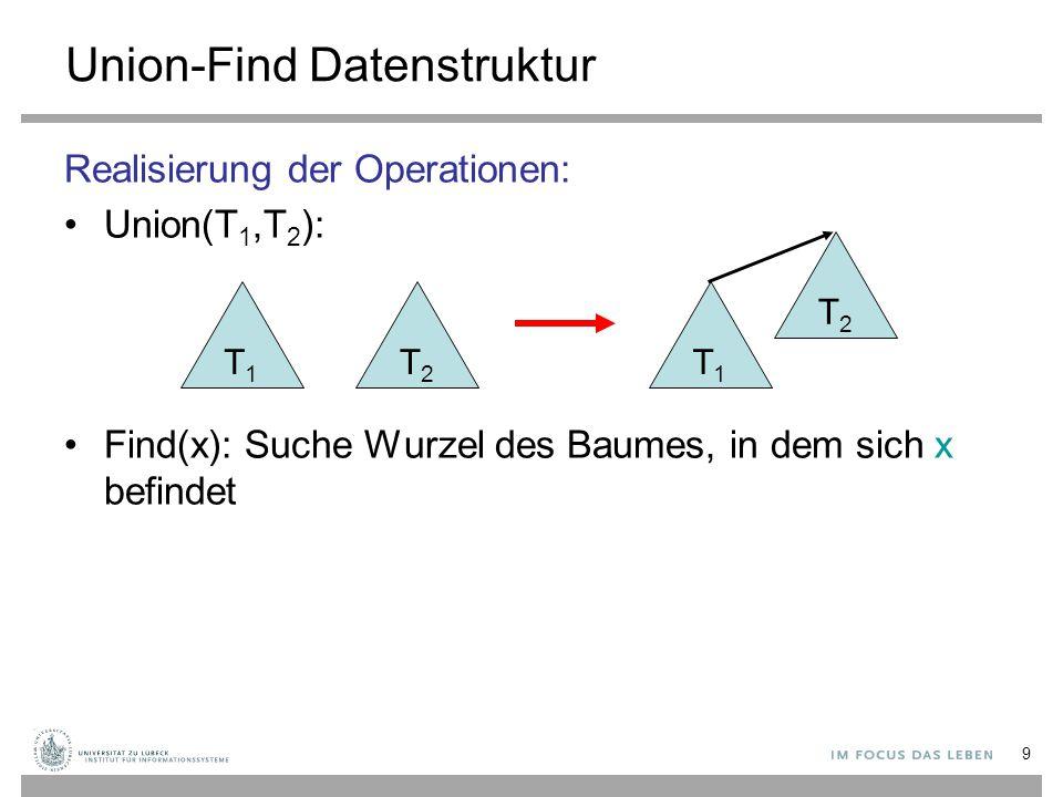 10 Union-Find Datenstruktur Naïve Implementierung: Tiefe des Baums kann bis zu n (bei n Elementen) sein Zeit für Find:  (n) im worst case Zeit für Union: O(1)