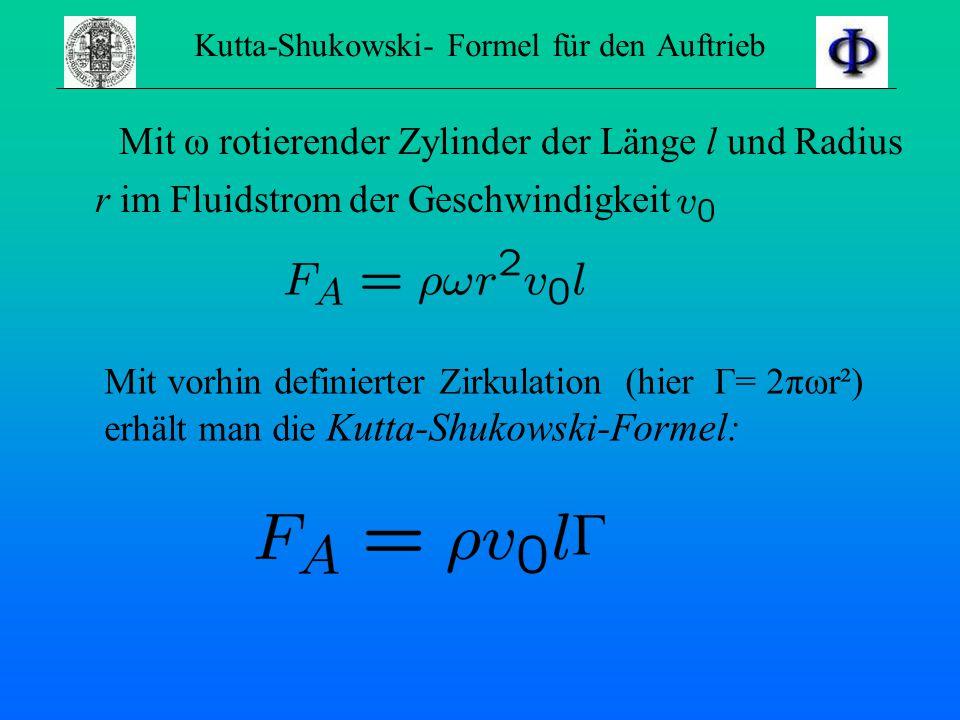 Magnus-Effekt Auftrieb 2 auch bei symmetrischen Körpern möglich: durch Rotation Stromlinien Kräfte