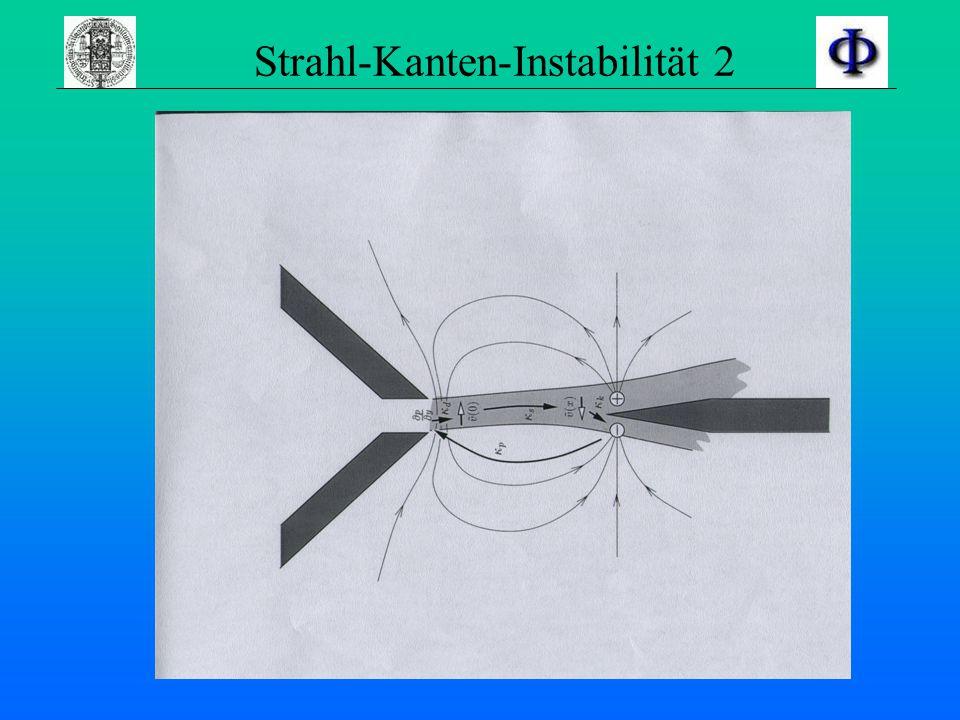 Strahl-Kanten / Jet-Edge klingt genauso, ist es aber nicht stehende Welle komplett rückkoppelndes System konfigurationsabhängig