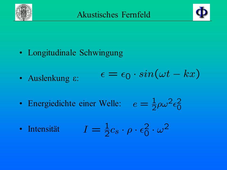 Leistung-/Energiebilanz Leistungstypen: Akustisches Fernfeld Nahbereich Jet-Leistung
