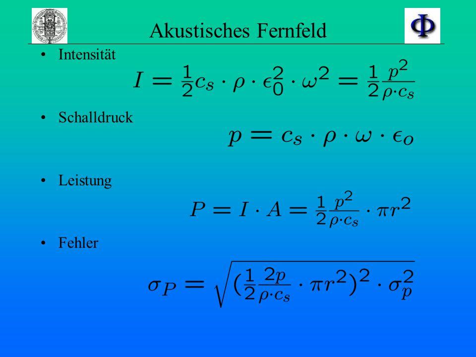 Akustisches Fernfeld Longitudinale Schwingung Auslenkung ε: Energiedichte einer Welle: Intensität