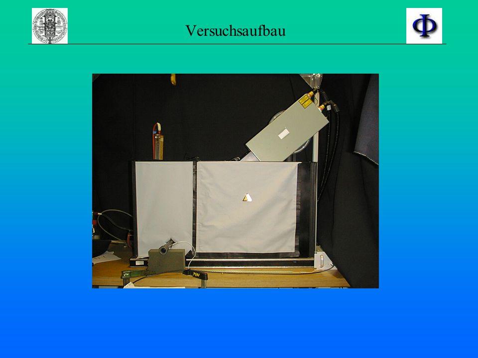Versuchsprinzip Double-Frame-Bilder Kreuzkorrelation Window-Velocity- Filter Interpolation