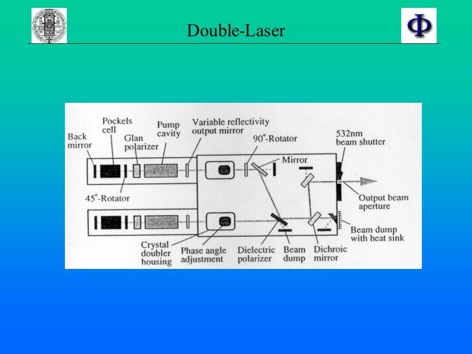"""Strömungs- und Streuverhalten des Seedings Aerosol- Generator homogene kleine Tracer """"Di-Ethyl-Hexyl-Sabacat (DEHS)"""" d = 0.2-0.3 µm"""