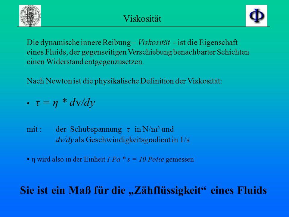 Navier-Stokes-Gleichung Für Bewegungen von Fluiden, die der Stokeschen Reibung unterliegen, gebräuchliche Beschreibung : u Geschwindigkeitsprofil der