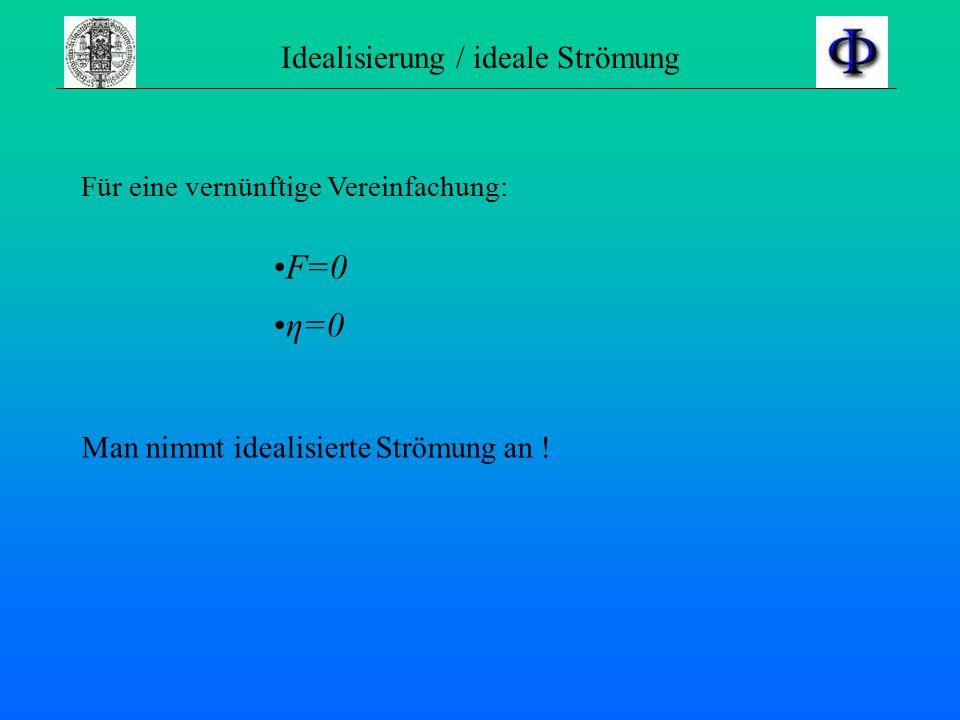 Viskosität Die dynamische innere Reibung – Viskosität - ist die Eigenschaft eines Fluids, der gegenseitigen Verschiebung benachbarter Schichten einen