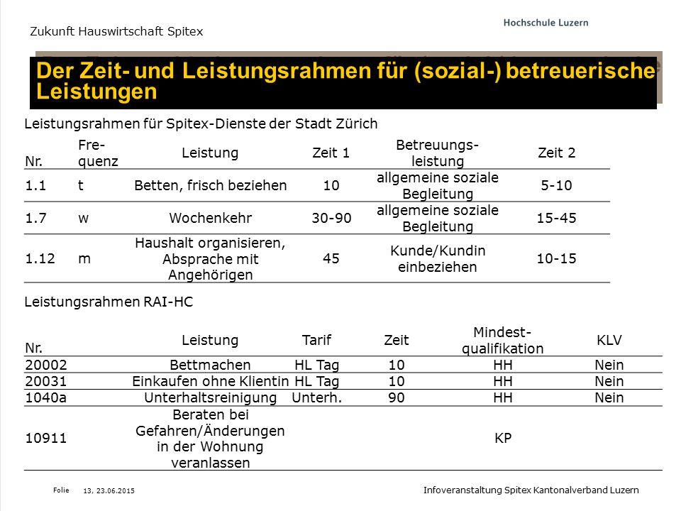 Folie Der Zeit- und Leistungsrahmen für (sozial-) betreuerische Leistungen Zukunft Hauswirtschaft Spitex Leistungsrahmen RAI-HC Nr. LeistungTarifZeit