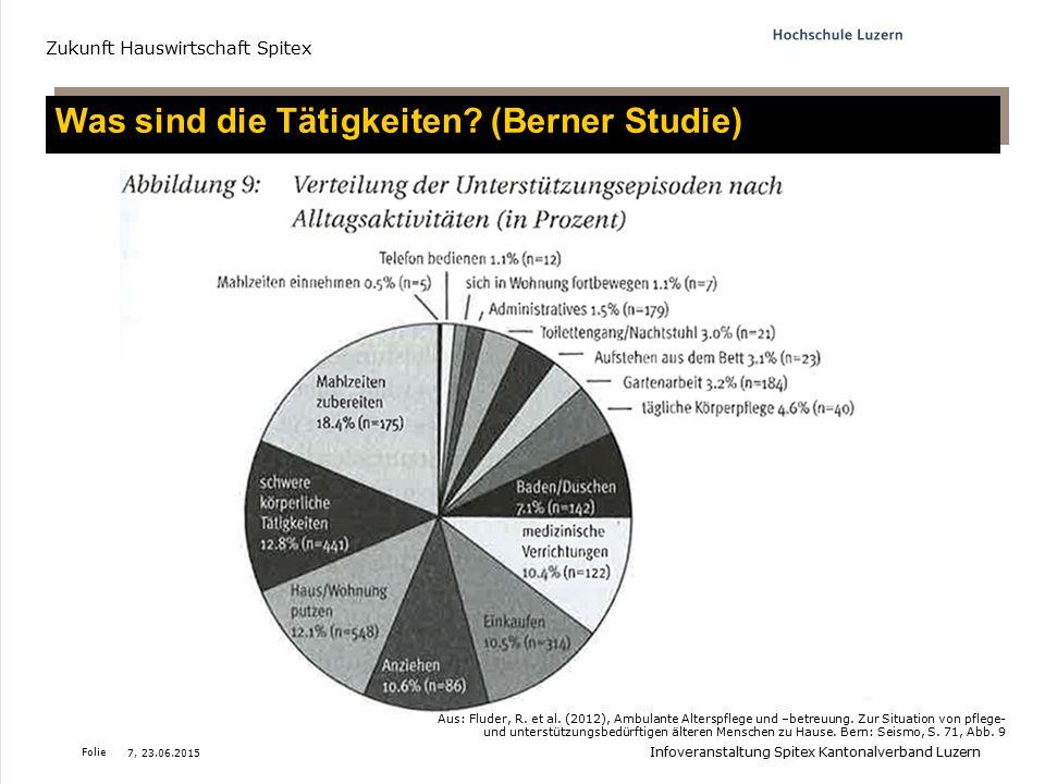 Folie Was sind die Tätigkeiten? (Berner Studie) Zukunft Hauswirtschaft Spitex Aus: Fluder, R. et al. (2012), Ambulante Alterspflege und –betreuung. Zu