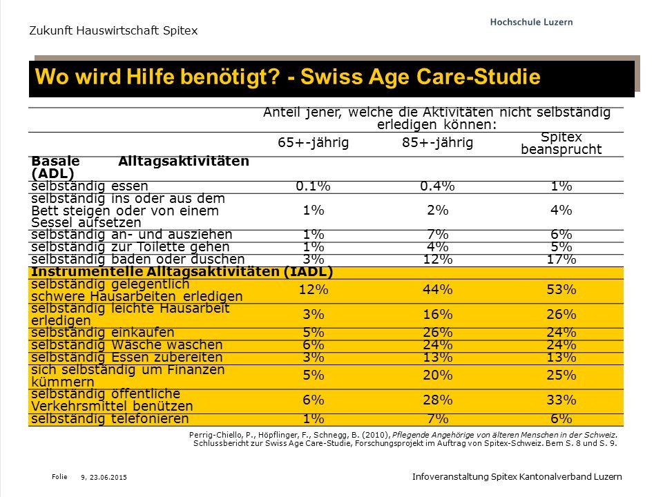 Folie Wo wird Hilfe benötigt? - Swiss Age Care-Studie Zukunft Hauswirtschaft Spitex Anteil jener, welche die Aktivitäten nicht selbständig erledigen k