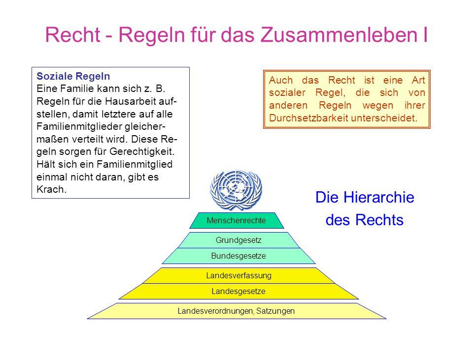 LP 10.6 Bürgerliches Recht und öffentliches Recht 1.Wesentliche Rechtsgrundsätze im Grundgesetz 2.Wesen eines Vertrages und Grundsätze der Vertragsfre