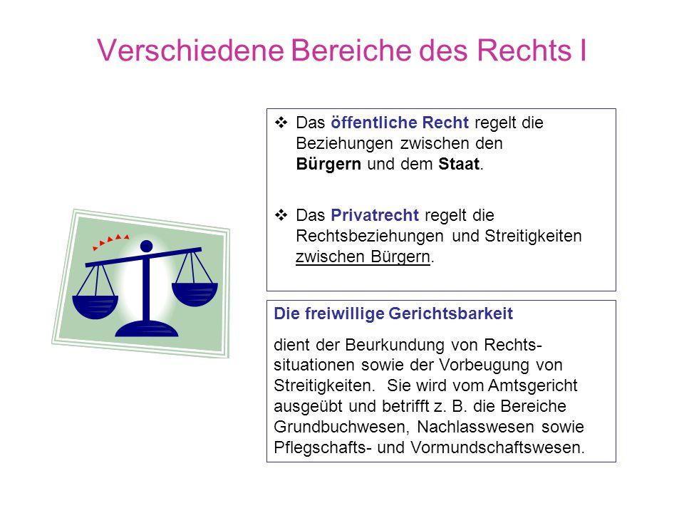 Grundgesetz für die Bundesrepublik Deutschland Artikel 1-19 Die Rechte des Menschen 1 3 2 5 6 4 Schutz der Menschenwürde Freiheit der Person Gleichhei