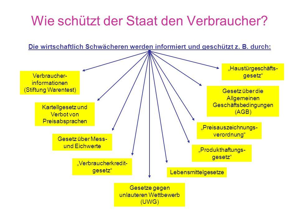Aufbau des Gerichtswesens in der BRD BundesverfassungsgerichtVerfassungsgerichte der Länder Bundes- gerichtshof Oberlandes- gerichte Land- gerichte Am