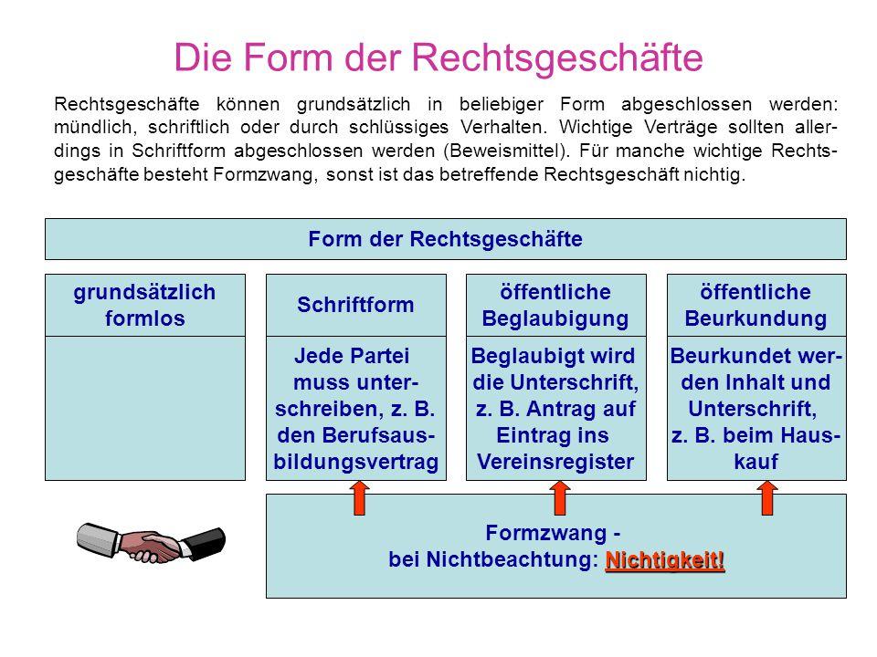 """Handeln in """"Treu und Glauben"""" Vertragliche Verpflichtungen und Aufgaben Verträge müssen nicht nur gehalten werden, sondern aus den Paragraphen 133, 15"""