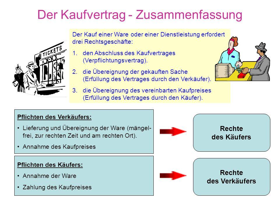 Rechtsverlauf bei einem Autokauf 1. Kauf des PKWsKäufer Verkäufer Rechtsfolge: Zahlungs-/Annahmepflicht Rechtsfolge: Übereignungs-/Übergabepflicht Kau