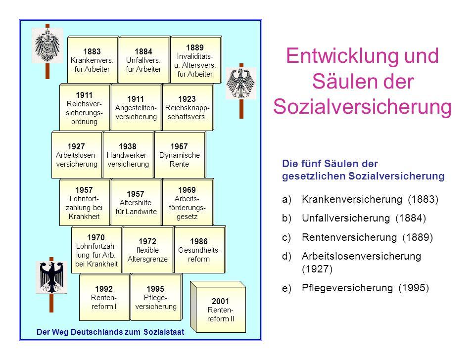 Instanzen des Arbeitsgerichts 1.