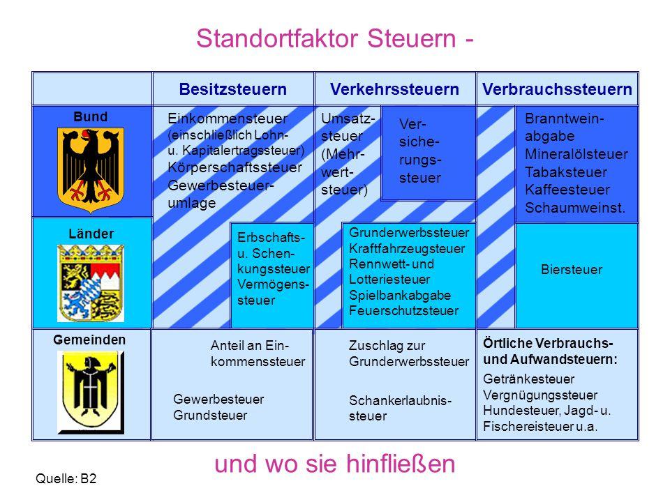 LP 10.3 Wirtschaft ohne Grenzen? (Abschnittsübersicht) 1.Sicherung des Wirtschaftsstandortes Deutschland 2.Arbeit, Wirtschaft, Technik in europäischer