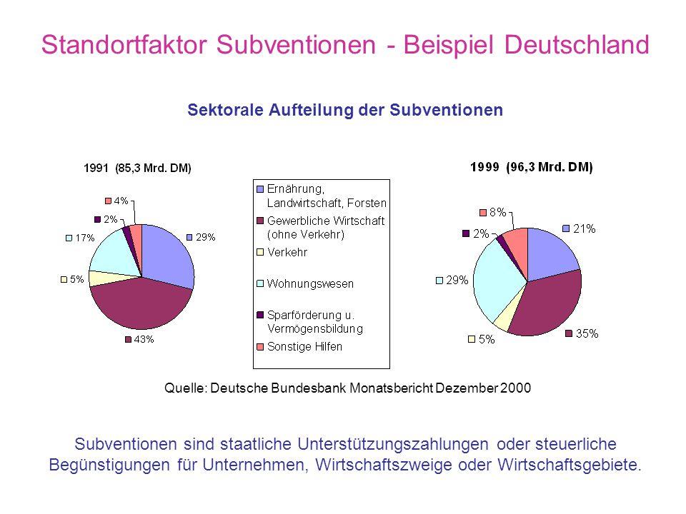 Standortfaktor Arbeitskosten – ein Vergleich A=Österreich; E= Spanien; EL=Griechenland; P=Portugal; S=Schweden; IS=Island; JP=Japan; UK = United Kingdom = Großbritannien Quelle: Eurostat – Stand 10/2002