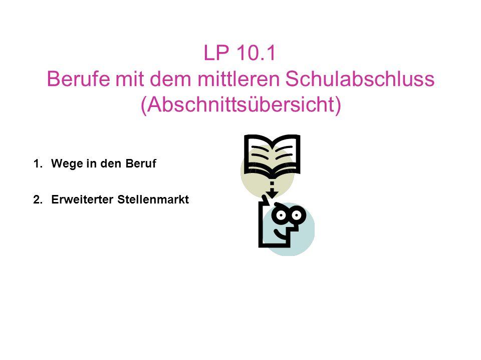 """LP 10.4 Wirtschaftliches Handeln in einem Planspiel Betriebliche Zusammenhänge - Übersicht Das als Wahlangebot geltende Projekt """"Planspiel JUNIOR kann bezogen werden von: Institut der deutschen Wirtschaft Köln Gustav-Heinemann-Ufer 84 - 88 50968 Köln Tel.: (0221) 4981-700 FAX: (0221) 4981-592 eMail: junior@iwkoeln.de http: www.iw-junior.dejunior@iwkoeln.de"""