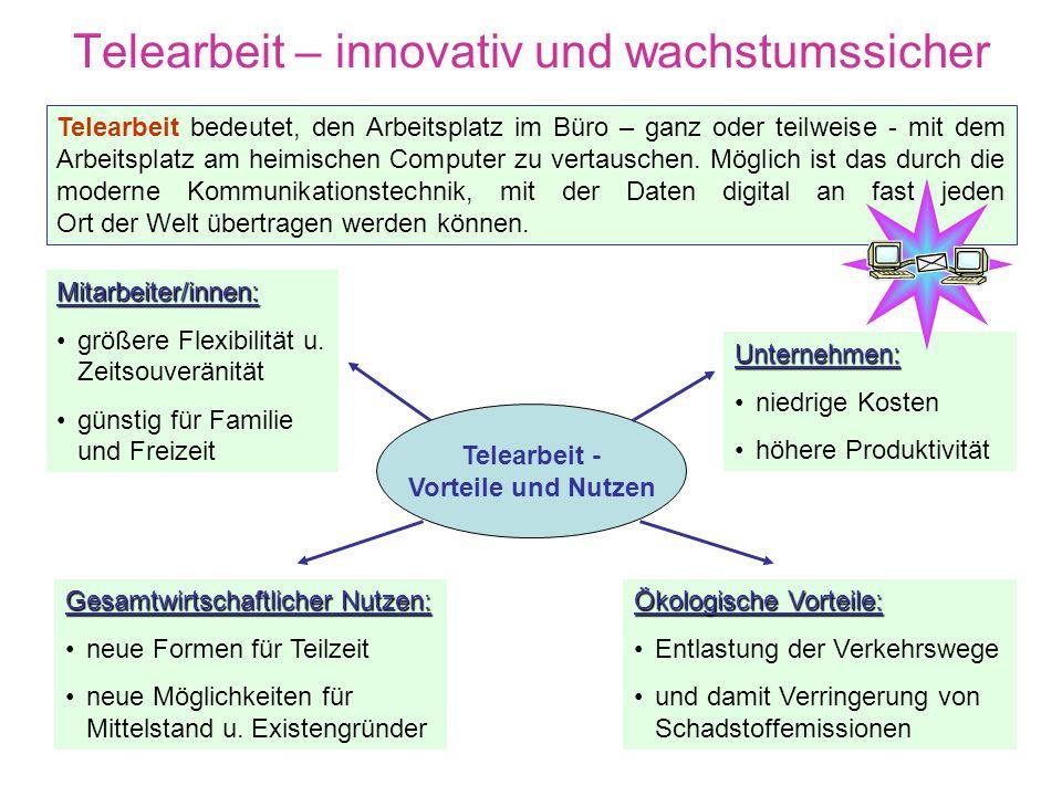 Arbeitswelt von heute Strukturwandel durch: künstliche Intelligenz (1970: Mikroprozessoren/Halbleiter- speicher). Automatisierung Informationstechnik