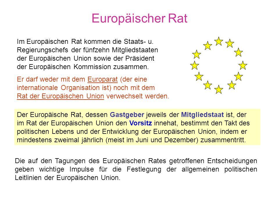 Ministerrat Zentrales Beschluss- und Lenkungsorgan Ratspräsidentschaft wechselt halbjährlich zwischen EU-Mitgliedstaaten Ausschuss der Ständigen Vertr