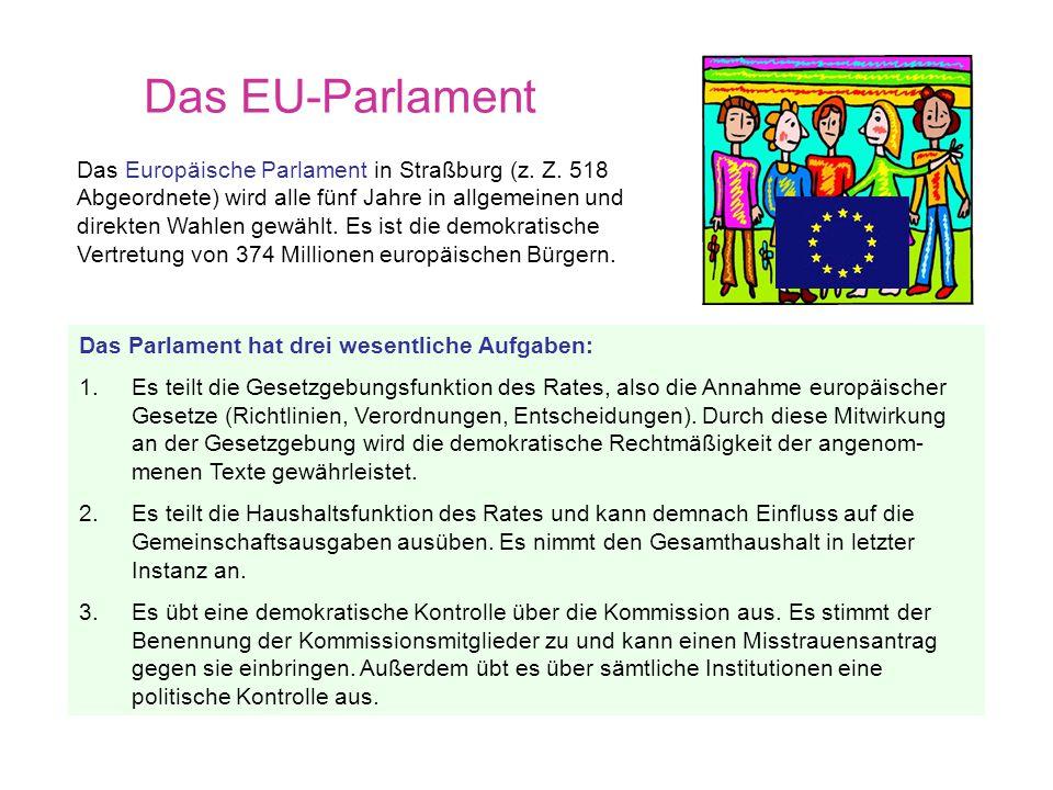 So soll die erweiterte EU funktionieren wählen EU-Präsident Europäischer Rat ab 01. Mai 2004 25 Staats- u. Regierungschefs EU-Außenminister Europäisch