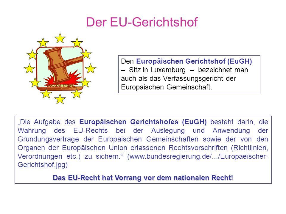 Das EU-Parlament Das Europäische Parlament in Straßburg (z. Z. 518 Abgeordnete) wird alle fünf Jahre in allgemeinen und direkten Wahlen gewählt. Es is