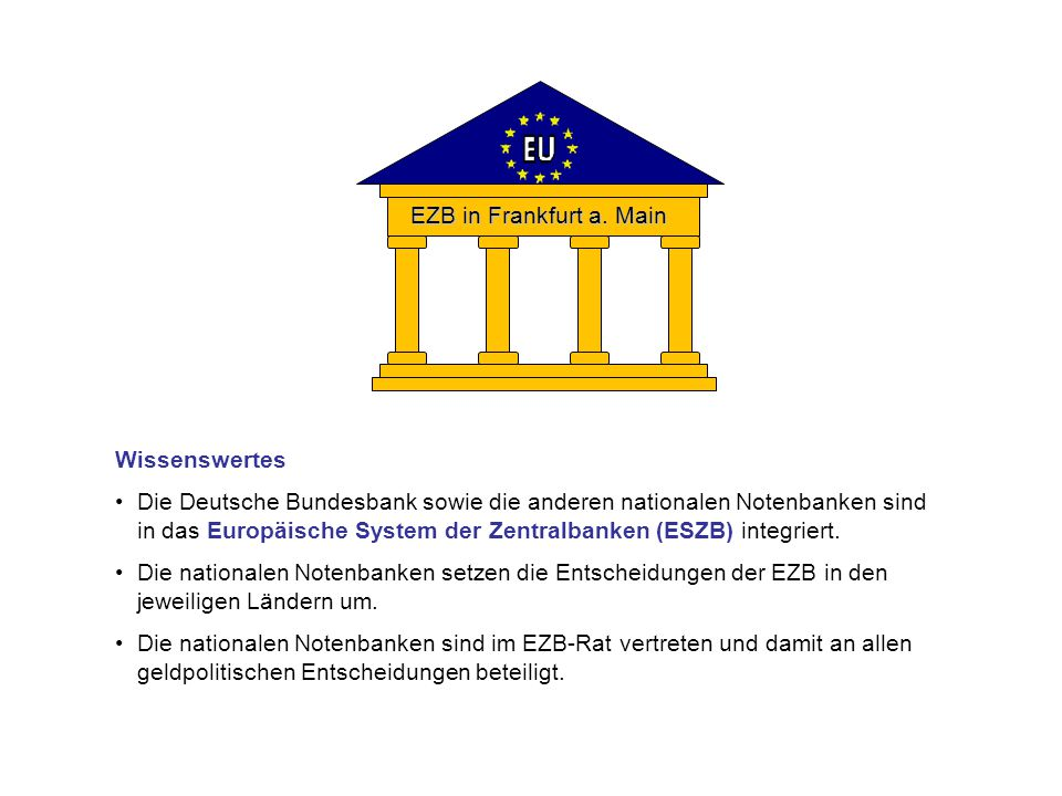Haushaltsdisziplin in der EU.
