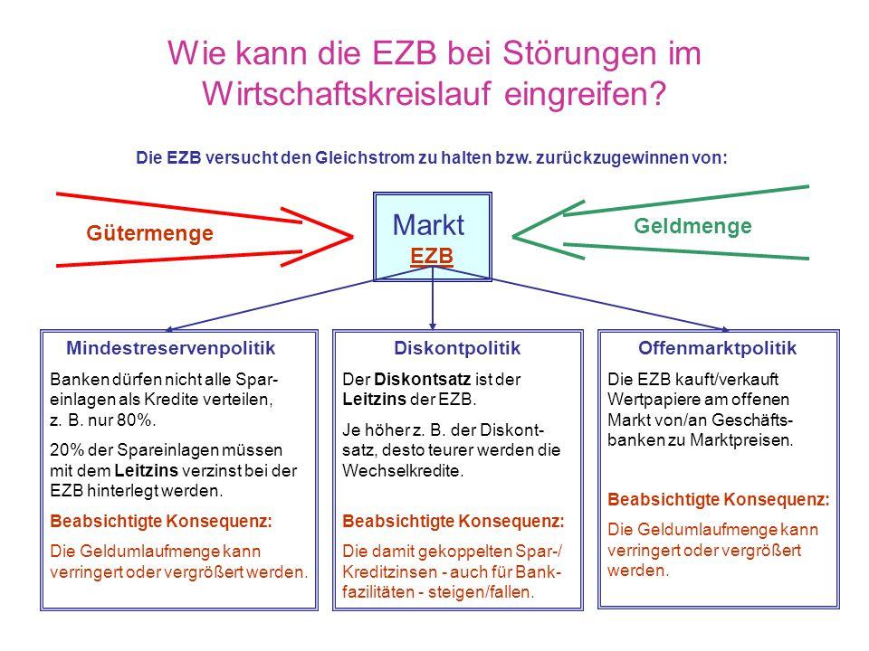 Die Europäische Zentralbank Wesentliche Aufgaben der EZB Sie ist politisch unabhängig und entscheidet allein über die Währungspolitik der Währungsunio