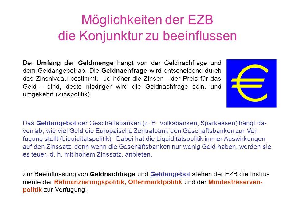 Wie kann die EZB bei Störungen im Wirtschaftskreislauf eingreifen? GütermengeGeldmenge Markt EZB Mindestreservenpolitik Banken dürfen nicht alle Spar-