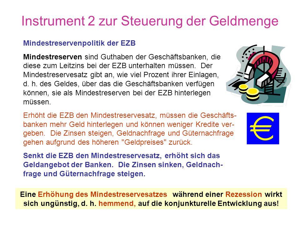 Instrument 1 zur Steuerung der Geldmenge Refinanzierungspolitik der EZB Die Geschäftsbanken können sich durch den Verkauf von Handelswechseln an die EZB Geld beschaffen (Refinanzierung).