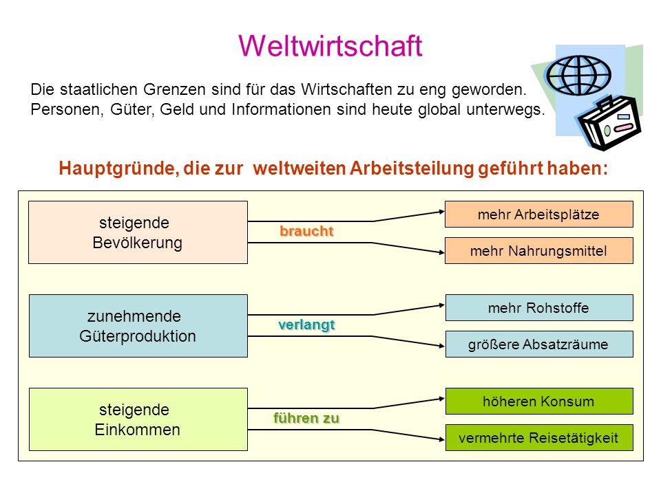 Abwerten? Export-Beispiel: - Eine deutsche Maschinenfabrik möchte eine Produktionsanlage im Wert von 120.000 € nach USA liefern. Bei einem Kurs von 0,
