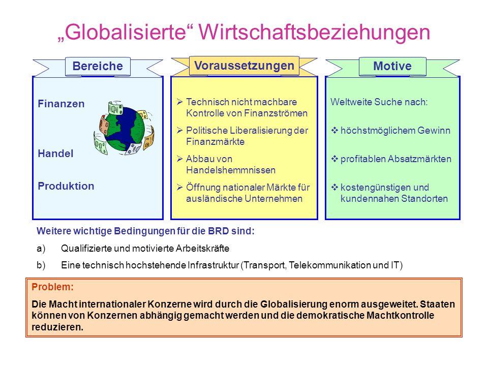 Weltwirtschaft Die staatlichen Grenzen sind für das Wirtschaften zu eng geworden. Personen, Güter, Geld und Informationen sind heute global unterwegs.