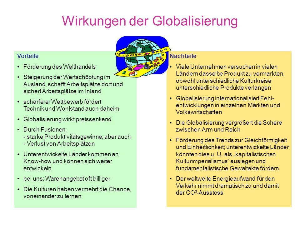 """""""Globalisierte"""" Wirtschaftsbeziehungen Weitere wichtige Bedingungen für die BRD sind: a)Qualifizierte und motivierte Arbeitskräfte b)Eine technisch ho"""